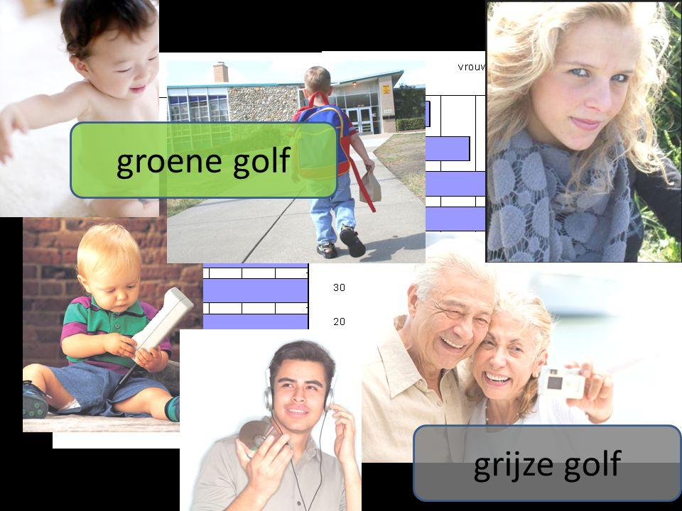 groene golf grijze golf