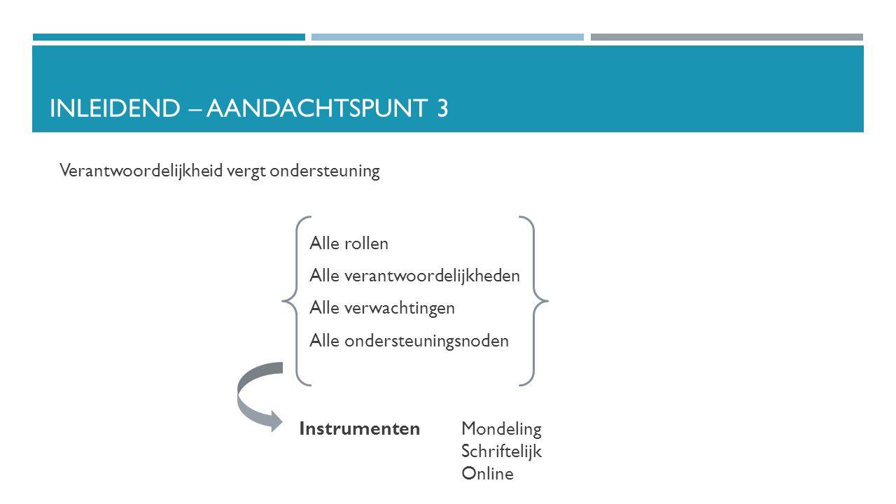 INLEIDEND – AANDACHTSPUNT 3 Verantwoordelijkheid vergt ondersteuning Alle rollen Alle verantwoordelijkheden Alle verwachtingen Alle ondersteuningsnoden Instrumenten Mondeling Schriftelijk Online