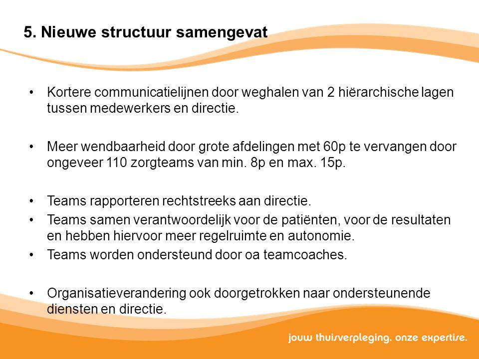 Kortere communicatielijnen door weghalen van 2 hiërarchische lagen tussen medewerkers en directie. Meer wendbaarheid door grote afdelingen met 60p te