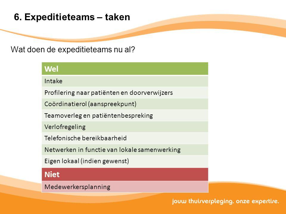 Wat doen de expeditieteams nu al? Wel Intake Profilering naar patiënten en doorverwijzers Coördinatierol (aanspreekpunt) Teamoverleg en patiëntenbespr