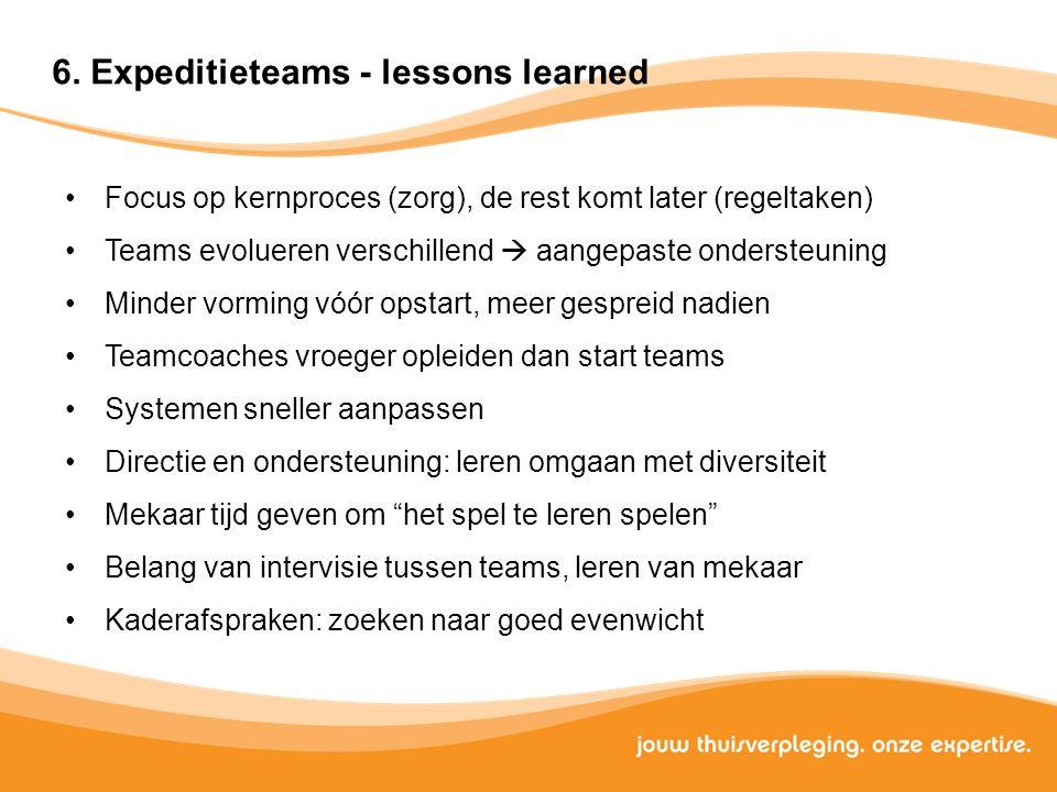 Focus op kernproces (zorg), de rest komt later (regeltaken) Teams evolueren verschillend  aangepaste ondersteuning Minder vorming vóór opstart, meer