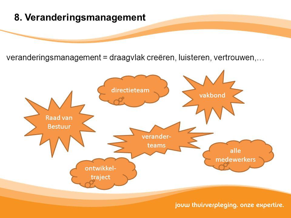 veranderingsmanagement = draagvlak creëren, luisteren, vertrouwen,… 8. Veranderingsmanagement Raad van Bestuur vakbond verander- teams ontwikkel- traj