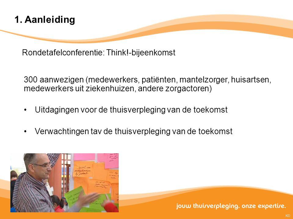 Rondetafelconferentie: Think!-bijeenkomst 300 aanwezigen (medewerkers, patiënten, mantelzorger, huisartsen, medewerkers uit ziekenhuizen, andere zorga