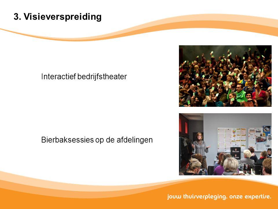 Interactief bedrijfstheater Bierbaksessies op de afdelingen 3. Visieverspreiding