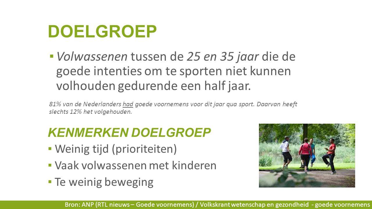 DOELGROEP ▪ Volwassenen tussen de 25 en 35 jaar die de goede intenties om te sporten niet kunnen volhouden gedurende een half jaar.