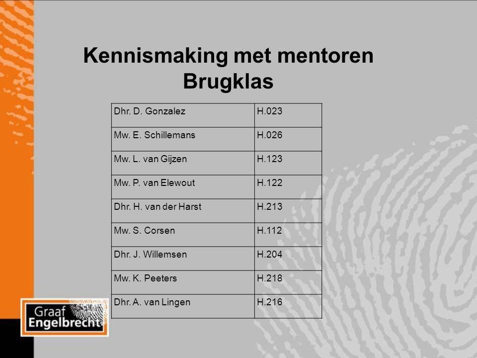 Kennismaking met mentoren Brugklas Dhr. D. GonzalezH.023 Mw.