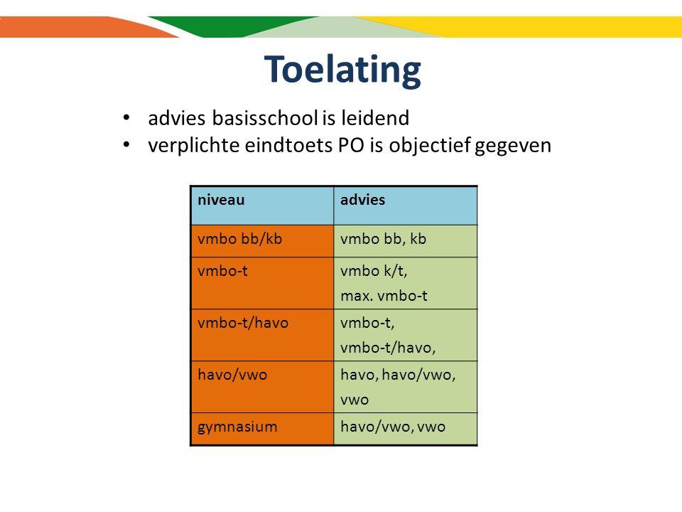 Toelating advies basisschool is leidend verplichte eindtoets PO is objectief gegeven niveauadvies vmbo bb/kbvmbo bb, kb vmbo-tvmbo k/t, max.