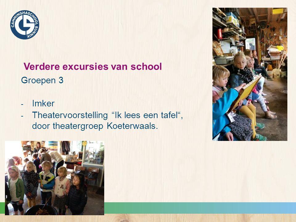 Verdere excursies van school Groepen 3 - Imker - Theatervoorstelling Ik lees een tafel , door theatergroep Koeterwaals.