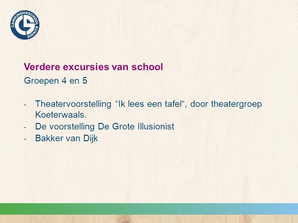 Verdere excursies van school Groepen 4 en 5  Theatervoorstelling Ik lees een tafel , door theatergroep Koeterwaals.
