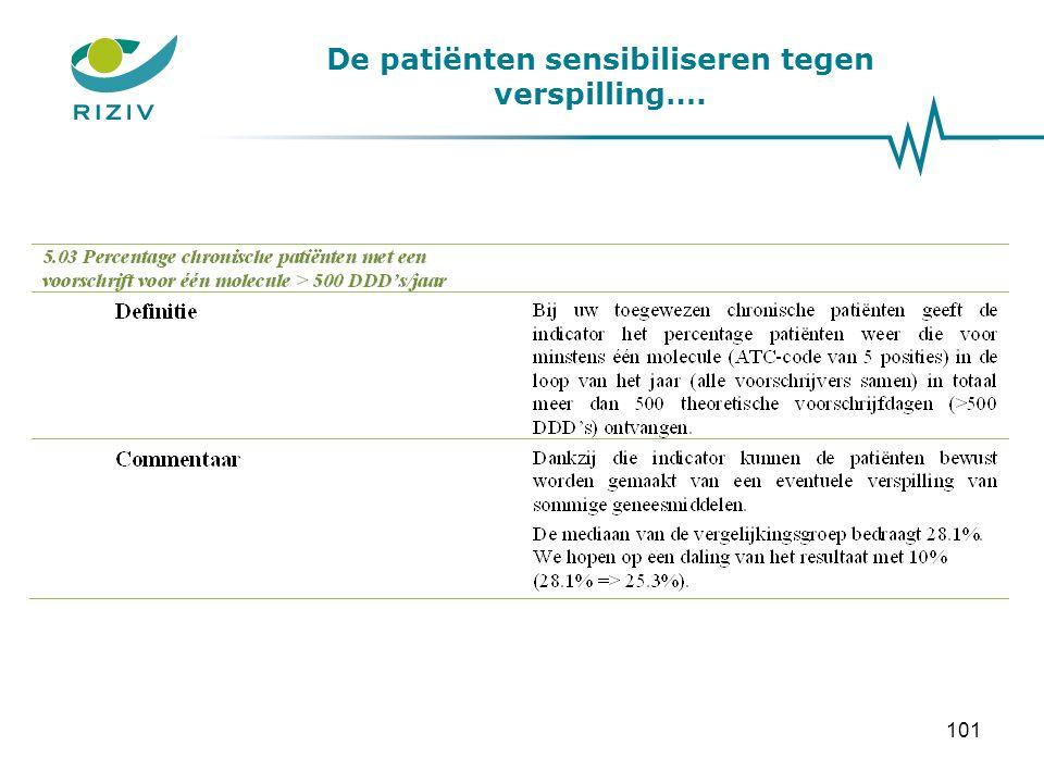 De patiënten sensibiliseren tegen verspilling…. 101