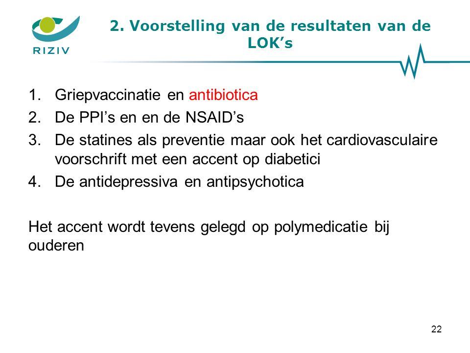 1.Griepvaccinatie en antibiotica 2.De PPI's en en de NSAID's 3.De statines als preventie maar ook het cardiovasculaire voorschrift met een accent op diabetici 4.De antidepressiva en antipsychotica Het accent wordt tevens gelegd op polymedicatie bij ouderen 22 2.