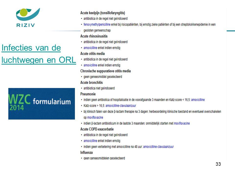 Infecties van de luchtwegen en ORL 33