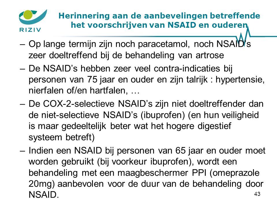 Herinnering aan de aanbevelingen betreffende het voorschrijven van NSAID en ouderen –Op lange termijn zijn noch paracetamol, noch NSAID's zeer doeltreffend bij de behandeling van artrose –De NSAID's hebben zeer veel contra-indicaties bij personen van 75 jaar en ouder en zijn talrijk : hypertensie, nierfalen of/en hartfalen, … –De COX-2-selectieve NSAID's zijn niet doeltreffender dan de niet-selectieve NSAID's (ibuprofen) (en hun veiligheid is maar gedeeltelijk beter wat het hogere digestief systeem betreft) –Indien een NSAID bij personen van 65 jaar en ouder moet worden gebruikt (bij voorkeur ibuprofen), wordt een behandeling met een maagbeschermer PPI (omeprazole 20mg) aanbevolen voor de duur van de behandeling door NSAID.