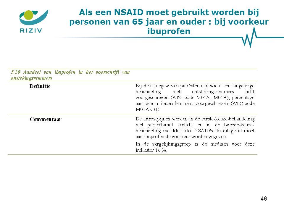 Als een NSAID moet gebruikt worden bij personen van 65 jaar en ouder : bij voorkeur ibuprofen 46