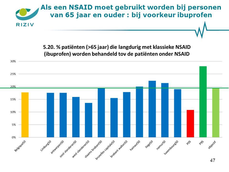 Als een NSAID moet gebruikt worden bij personen van 65 jaar en ouder : bij voorkeur ibuprofen 47