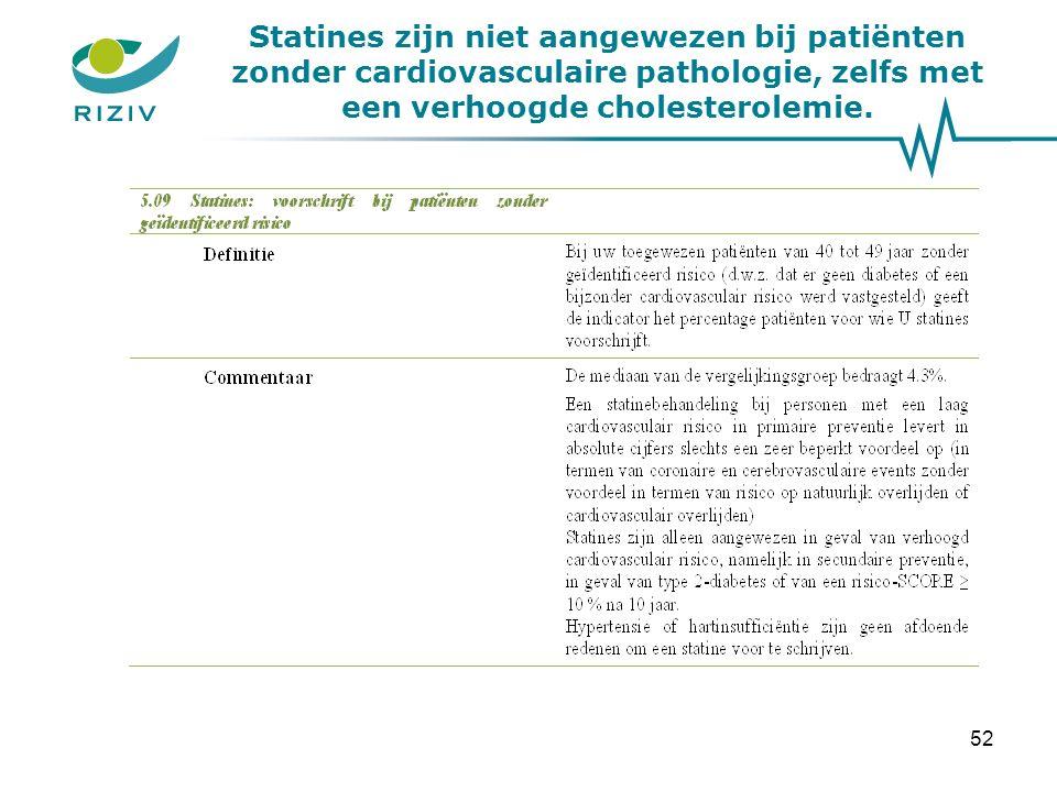 Statines zijn niet aangewezen bij patiënten zonder cardiovasculaire pathologie, zelfs met een verhoogde cholesterolemie.