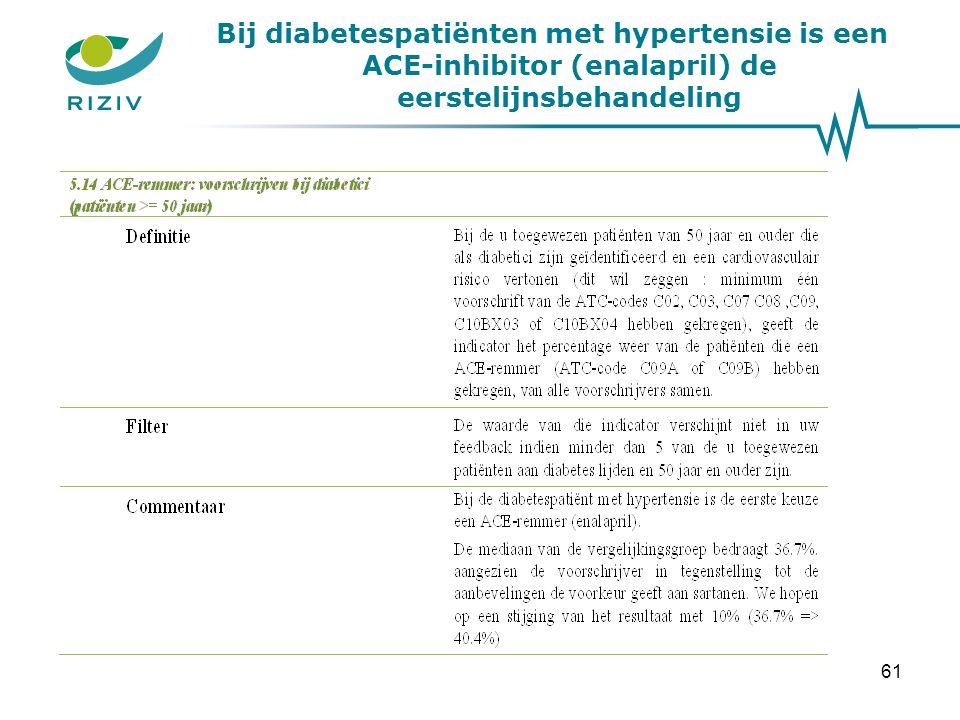 Bij diabetespatiënten met hypertensie is een ACE-inhibitor (enalapril) de eerstelijnsbehandeling 61