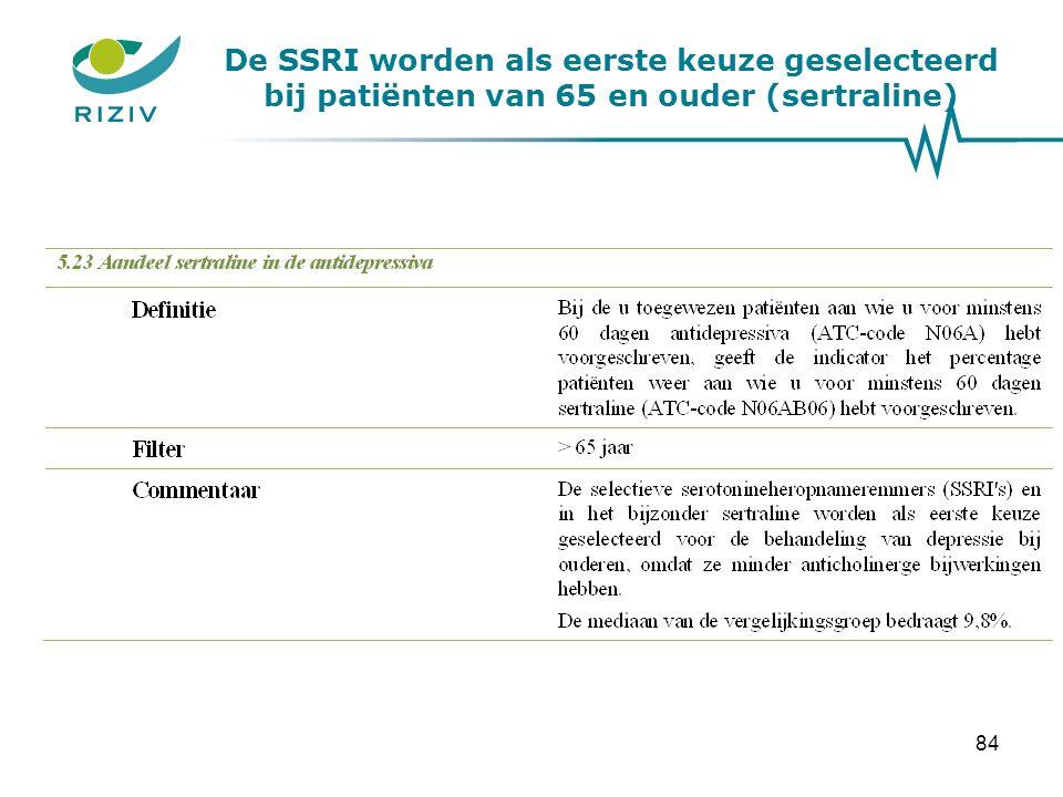 De SSRI worden als eerste keuze geselecteerd bij patiënten van 65 en ouder (sertraline) 84