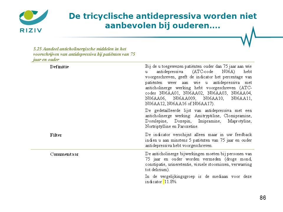 De tricyclische antidepressiva worden niet aanbevolen bij ouderen…. 86