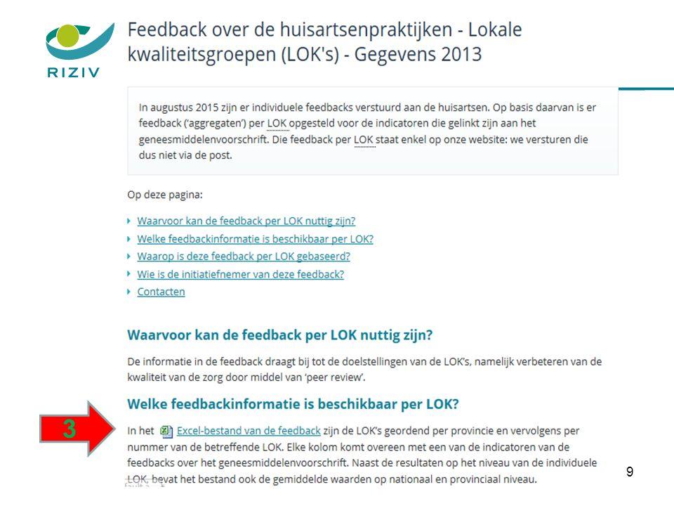 Inleiding : Waar zijn de resultaten van de LOK terug te vinden op de website van het Riziv .