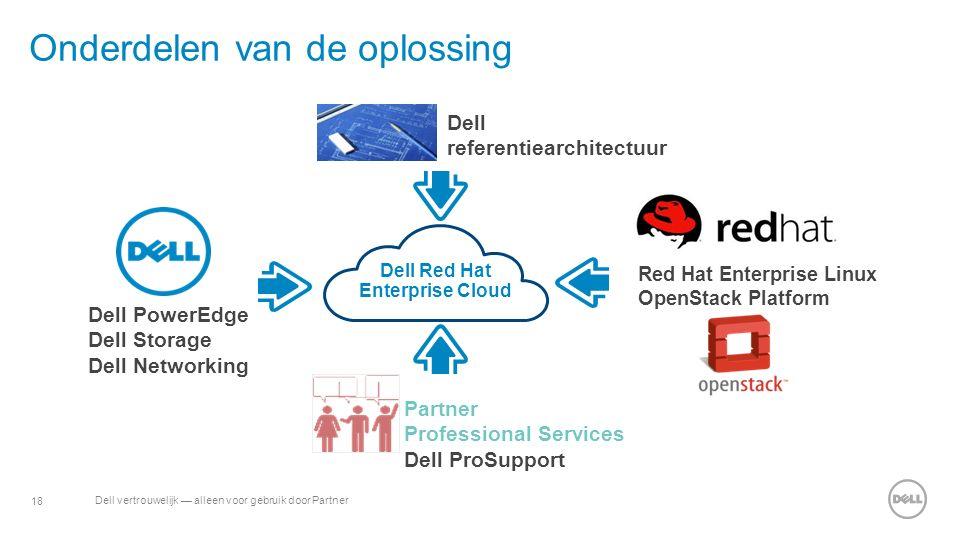 18 Dell vertrouwelijk — alleen voor gebruik door Partner Onderdelen van de oplossing Dell PowerEdge Dell Storage Dell Networking Dell referentiearchit