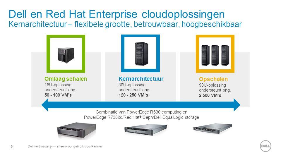 19 Dell vertrouwelijk — alleen voor gebruik door Partner Dell en Red Hat Enterprise cloudoplossingen Kernarchitectuur – flexibele grootte, betrouwbaar, hoogbeschikbaar Omlaag schalen 16U-oplossing ondersteunt ong.