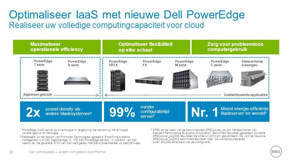 25 Dell vertrouwelijk — alleen voor gebruik door Partner Optimaliseer IaaS met nieuwe Dell PowerEdge Realiseer uw volledige computingcapaciteit voor c