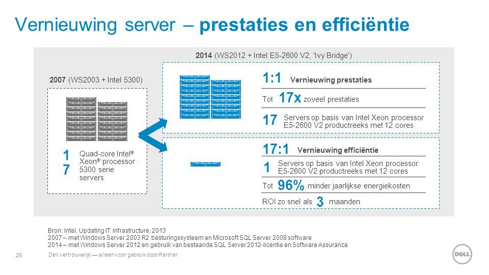 26 Dell vertrouwelijk — alleen voor gebruik door Partner Vernieuwing prestaties 1:1 Tot zoveel prestaties 17x Servers op basis van Intel Xeon processo