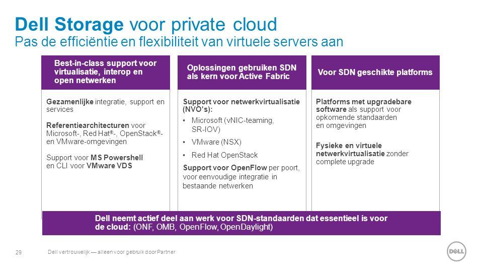 29 Dell vertrouwelijk — alleen voor gebruik door Partner Gezamenlijke integratie, support en services Referentiearchitecturen voor Microsoft-, Red Hat