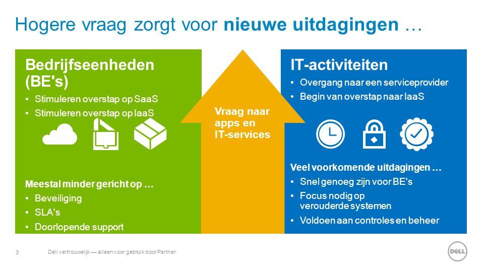 3 Dell vertrouwelijk — alleen voor gebruik door Partner Hogere vraag zorgt voor nieuwe uitdagingen … IT-activiteiten Overgang naar een serviceprovider
