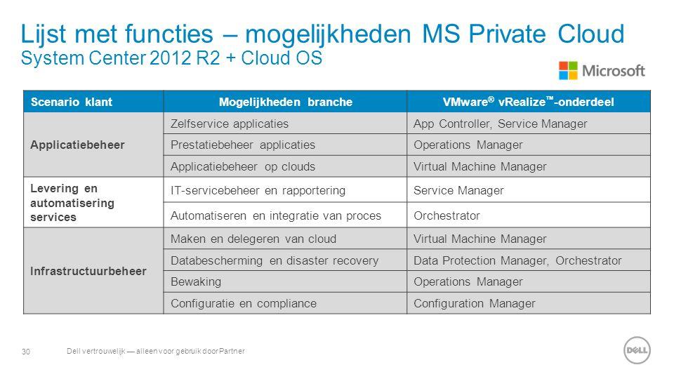 30 Dell vertrouwelijk — alleen voor gebruik door Partner Lijst met functies – mogelijkheden MS Private Cloud System Center 2012 R2 + Cloud OS Scenario