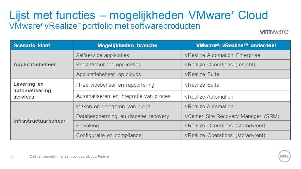 31 Dell vertrouwelijk — alleen voor gebruik door Partner Lijst met functies – mogelijkheden VMware ® Cloud VMware ® vRealize ™ portfolio met softwarep