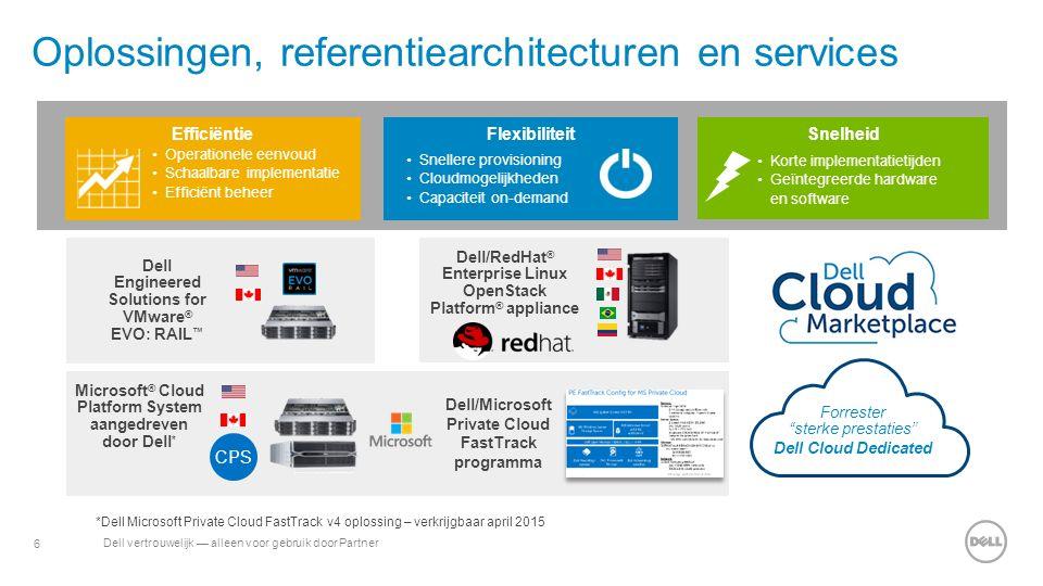 27 Dell vertrouwelijk — alleen voor gebruik door Partner Automatiseer serverprovisioning, implementatie van OS en back-up van configuratie Vereenvoudig BIOS, firmware, driverupdates, herprovisioning van server en hardwareonderhoud Gebruik de virtualisatieconsole die u nu gebruikt om Dell servers en storage te beheren Gebruik uw geïnstalleerde framework voor bedrijfsbeheer om Dell platforms te bewaken Geïntegreerd systeembeheer: zonder agent installeren, bewaken, configureren of onderhouden Out-of-band bewaking van BIOS, firmware, netwerk- en storagecards, omgeving Dell Servers voor private cloud Stroomlijn beheer en operationele efficiëntie 92 % Gekoeld met Dell Fresh Air – innovatieve prestaties en density - energiezuinig Dell blades hebben tot 48 procent betere prestaties per watt dan HP Jaarlijkse operationele besparingen van >$100.000 per megawatt IT Bespaar $2,5 miljoen op onderhoudskosten Implementeren, bijwerken, bewaken, onderhouden Naadloze integratie met bestaande tools Beheer zonder agents Verlaag implementatie- tijd