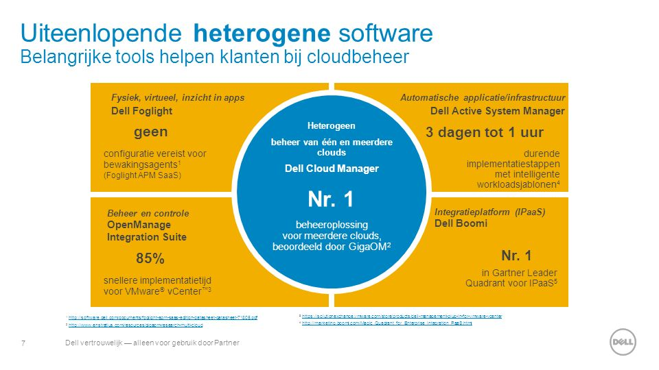 7 Dell vertrouwelijk — alleen voor gebruik door Partner Uiteenlopende heterogene software Belangrijke tools helpen klanten bij cloudbeheer Beheer en controle OpenManage Integration Suite Fysiek, virtueel, inzicht in apps Dell Foglight Integratieplatform (IPaaS) Dell Boomi Automatische applicatie/infrastructuur Dell Active System Manager Heterogeen beheer van één en meerdere clouds Dell Cloud Manager Nr.