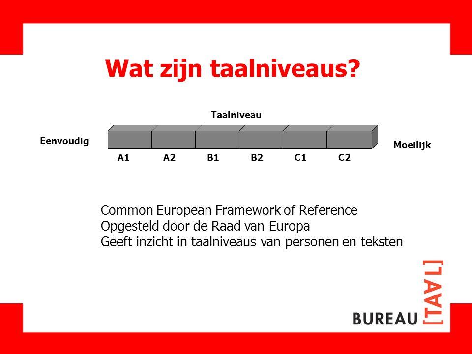 A1 A2B1B2C1C2 Taalniveau Eenvoudig Moeilijk Common European Framework of Reference Opgesteld door de Raad van Europa Geeft inzicht in taalniveaus van