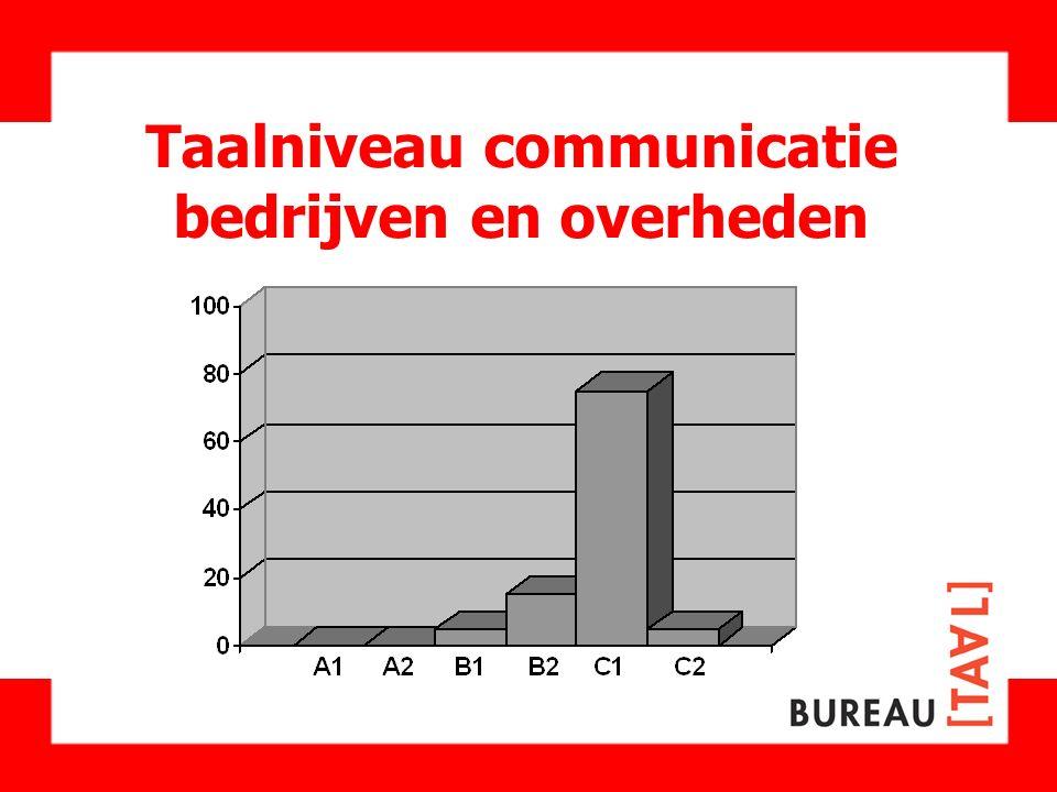 Taalniveau communicatie bedrijven en overheden