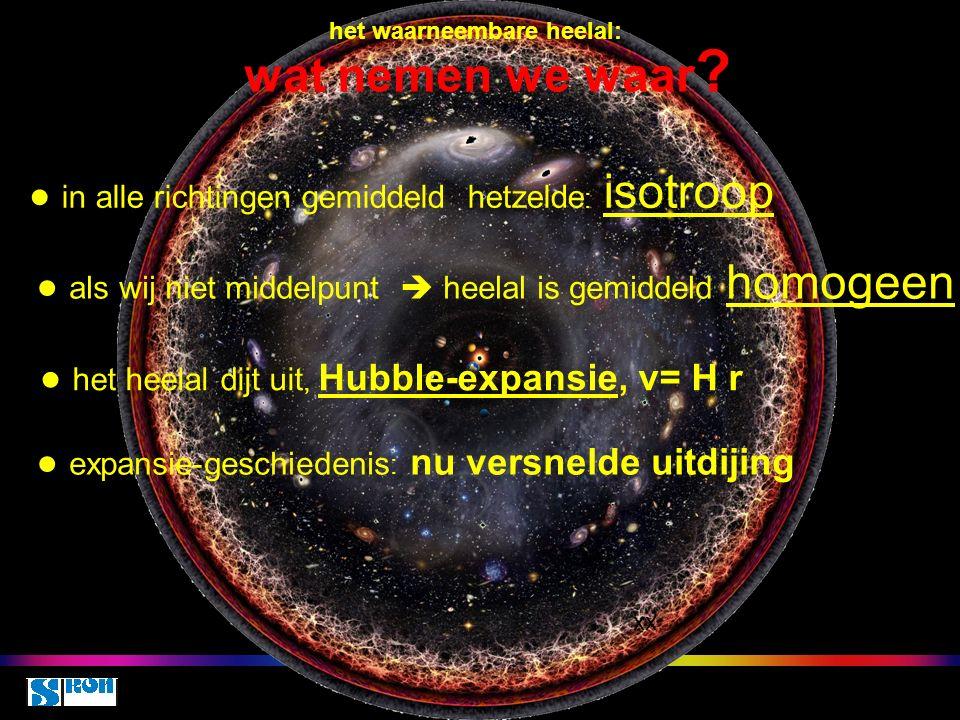 wat nemen we waar ? xx ● in alle richtingen gemiddeld hetzelde : isotroop ● als wij niet middelpunt  heelal is gemiddeld homogeen ● het heelal dijt u