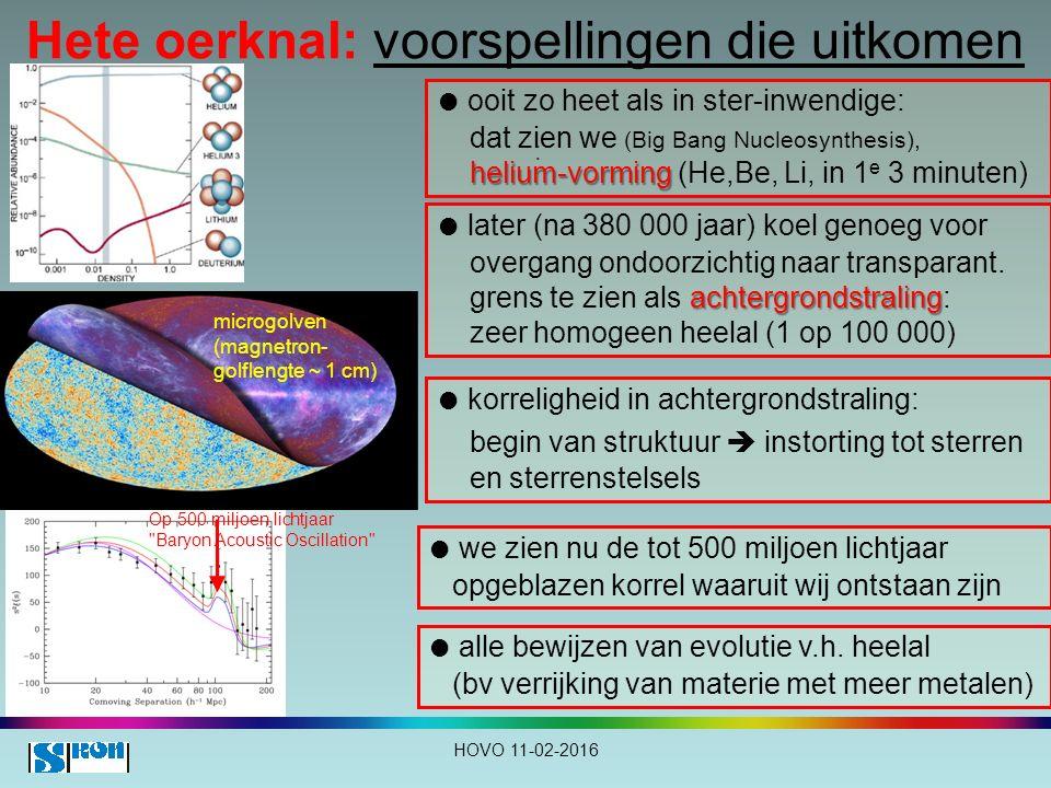 Hete oerknal: voorspellingen die uitkomen : ● ooit zo heet als in ster-inwendige: dat zien we (Big Bang Nucleosynthesis), helium-vorming helium-vormin