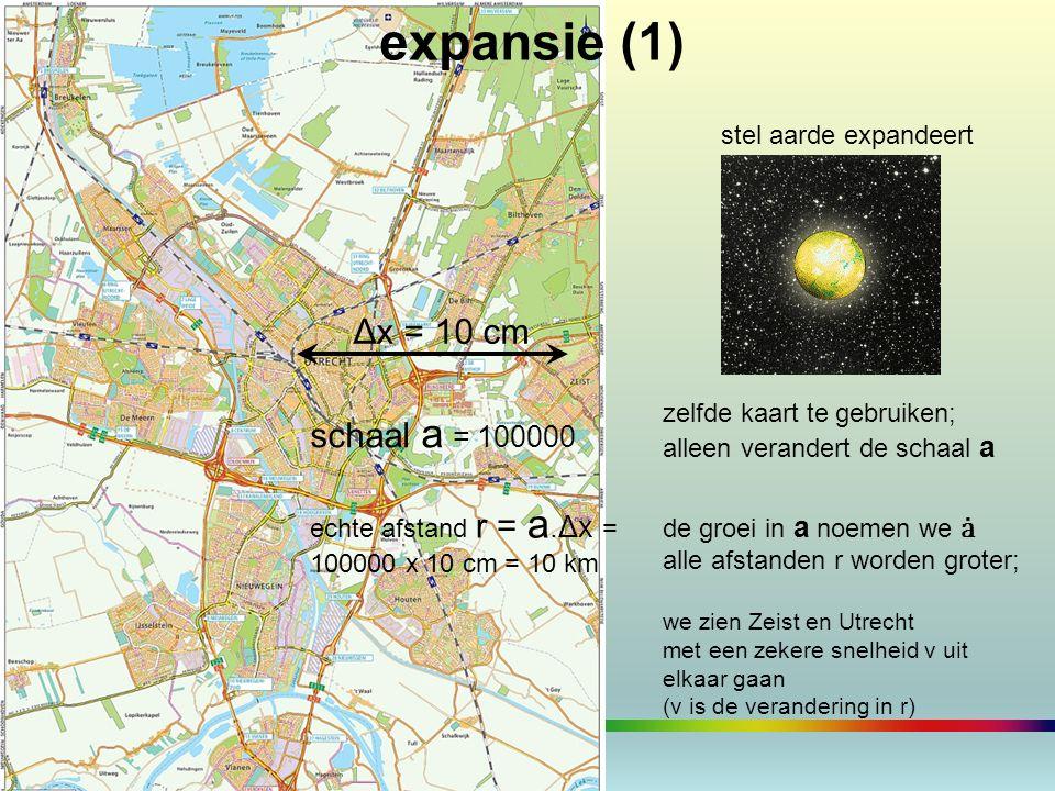 expansie (1) Δx = 10 cm echte afstand r = a.Δx = 100000 x 10 cm = 10 km schaal a = 100000 stel aarde expandeert zelfde kaart te gebruiken; alleen vera