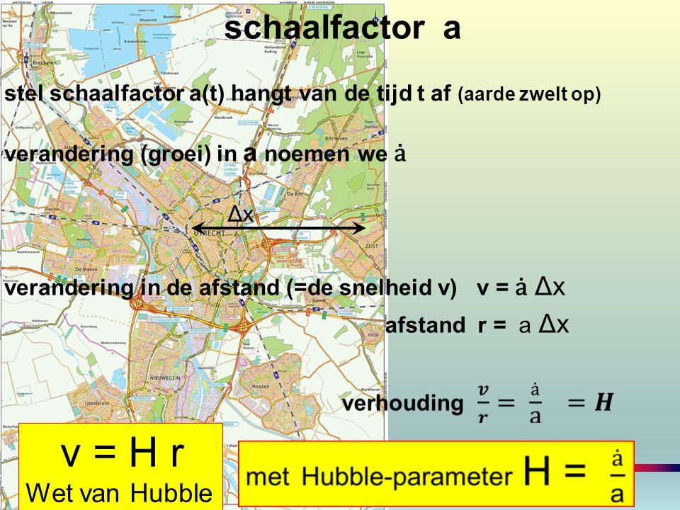 schaalfactor a ΔxΔx stel schaalfactor a(t) hangt van de tijd t af (aarde zwelt op) verandering (groei) in a noemen we verandering in de afstand (=de s