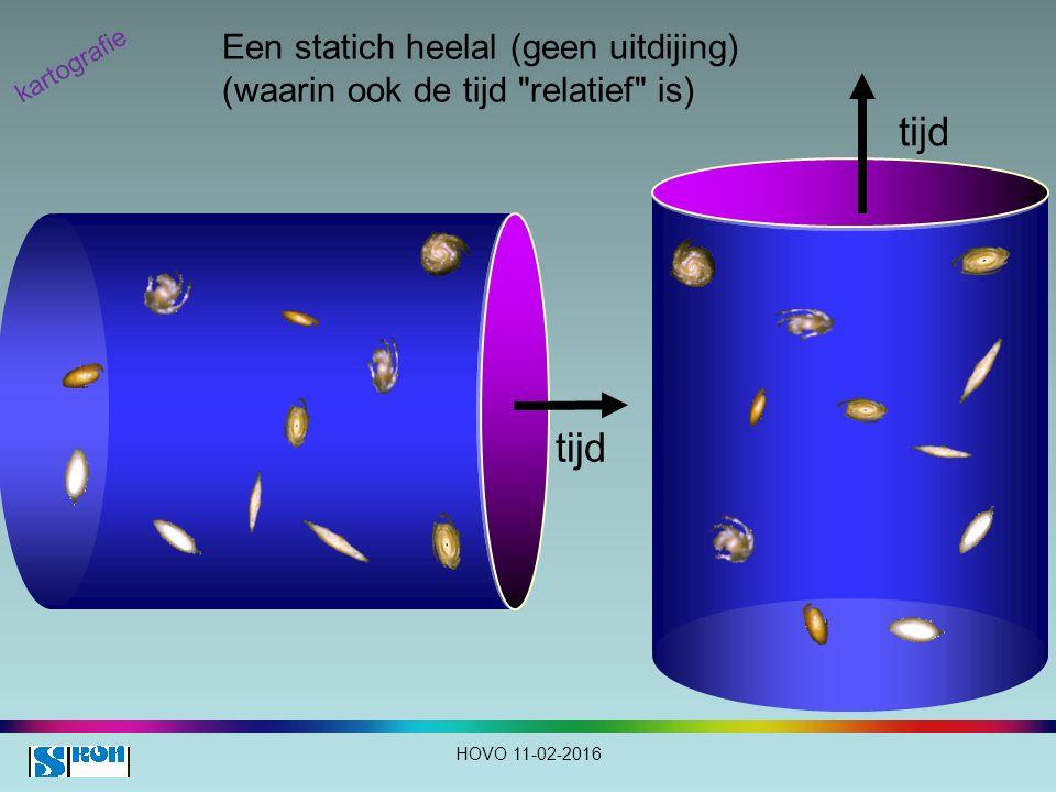 Een statich heelal (geen uitdijing) (waarin ook de tijd