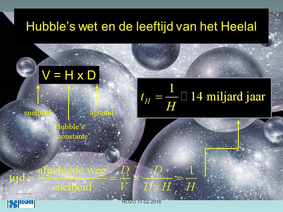 Hubble's wet en de leeftijd van het Heelal snelheid Hubble's`constante' afstand HOVO 11-02-2016 V = H x D