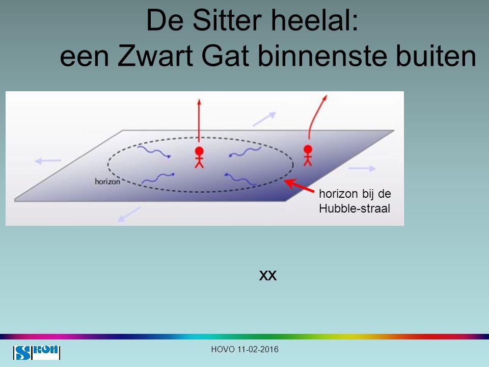 De Sitter heelal: een Zwart Gat binnenste buiten HOVO 11-02-2016 xx horizon bij de Hubble-straal