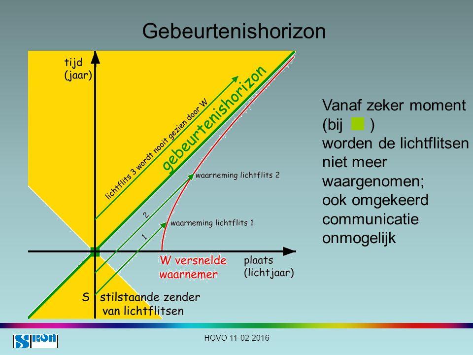 HOVO 11-02-2016 Gebeurtenishorizon Vanaf zeker moment (bij ) worden de lichtflitsen niet meer waargenomen; ook omgekeerd communicatie onmogelijk