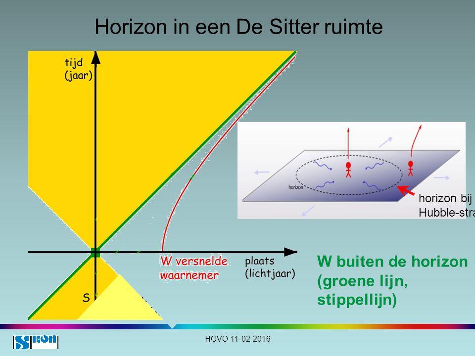 HOVO 11-02-2016 Horizon in een De Sitter ruimte W buiten de horizon (groene lijn, stippellijn) horizon bij de Hubble-straal