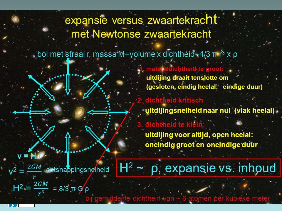 expansie versus zwaartekrac ht met Newtonse zwaartekracht 1. materiedichtheid te groot: uitdijing draait tenslotte om (gesloten, eindig heelal: eindig