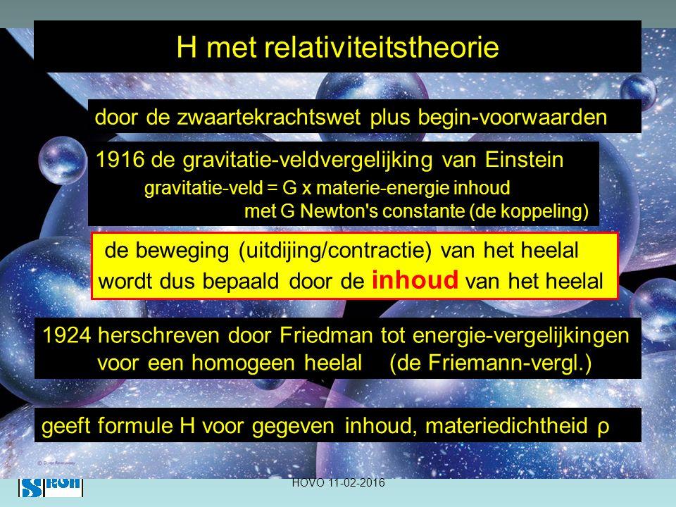 H met relativiteitstheorie HOVO 11-02-2016 door de zwaartekrachtswet plus begin-voorwaarden 1916 de gravitatie-veldvergelijking van Einstein gravitati