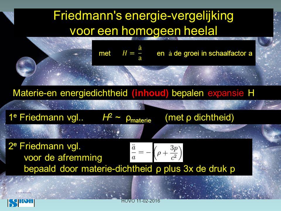 Friedmann's energie-vergelijking voor een homogeen heelal HOVO 11-02-2016 1 e Friedmann vgl.. H 2 ~ ρ materie (met ρ dichtheid) meten de groei in scha