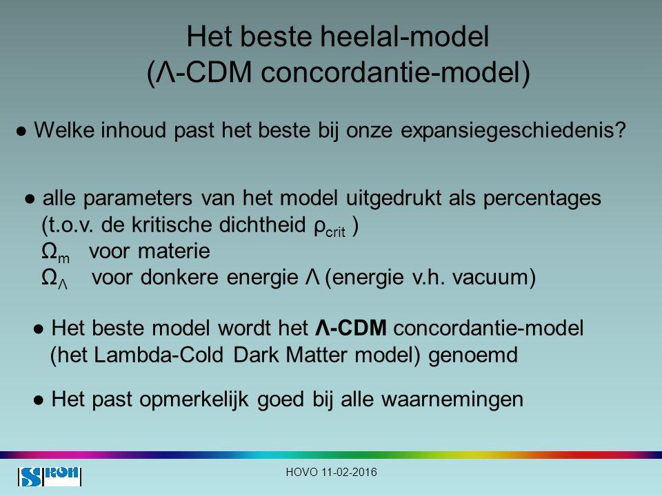 Het beste heelal-model (Λ-CDM concordantie-model) HOVO 11-02-2016 ● Welke inhoud past het beste bij onze expansiegeschiedenis? ● alle parameters van h