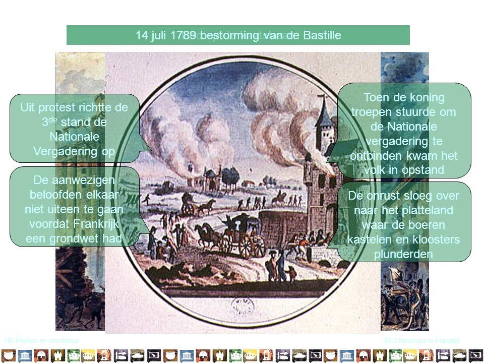H2 Pruiken en revoluties§2.3 Revolutie in Frankrijk 1 Alle mensen zijn gelijk 2 Vrijheid, bezit en veiligheid zijn grondrechten 3 De koning krijgt de macht van het volk 10 vrijheid van meningsuiting 16 scheiding van de machten De Nationale Vergadering herstelde de rust door de Verklaring van de rechten van de mens en burger aan te nemen De schulden van de koning werden afbetaald door alle bezittingen van de Kerk te verkopen In 1791 maakte een nieuwe grondwet een einde aan het absolute bestuur